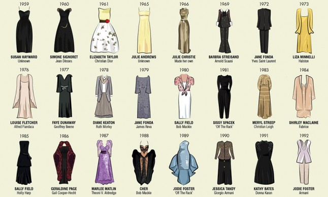 getthelook-Oscar-Dresses-part-2