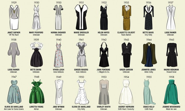 getthelook-oscar-Dresses-part-1