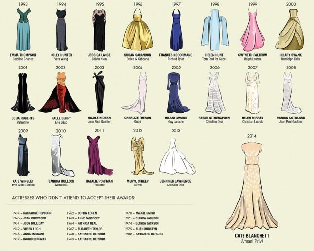 getthelook-oscar-Dresses-part-3